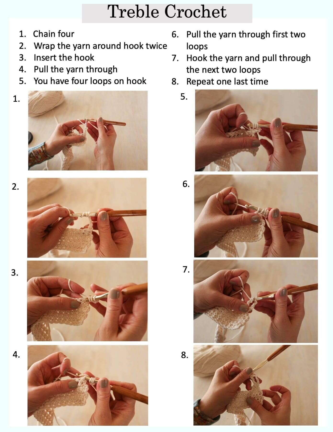 treble crochet infographic